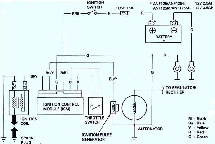 Wiring Diagram Motor Honda Supra : Skema cdi motor honda supra