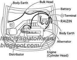 2003 Ford F150 Headlight Wiring further 1997 Dodge Ram 1500 Wiring Harness likewise 2005 Chevy Silverado Trailer Ke Wiring together with Ford Trailer Ke Controller Wiring Diagram moreover Fuse Box Diagram Mercedes C300. on f350 ke light wiring diagram