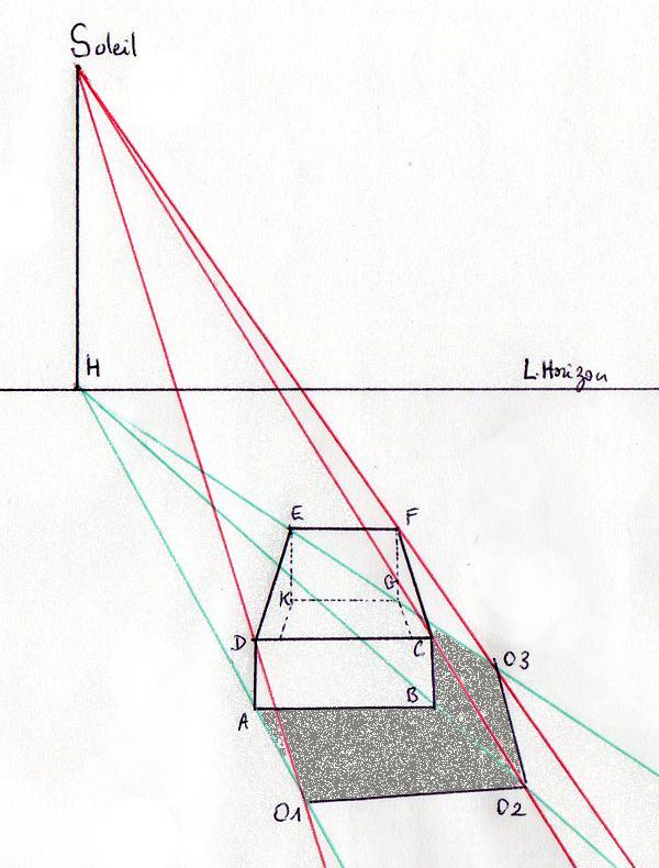 comment dessiner des ombres portees
