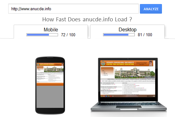 how fast does anucde.info load