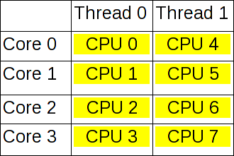 how to stop thread in java 8