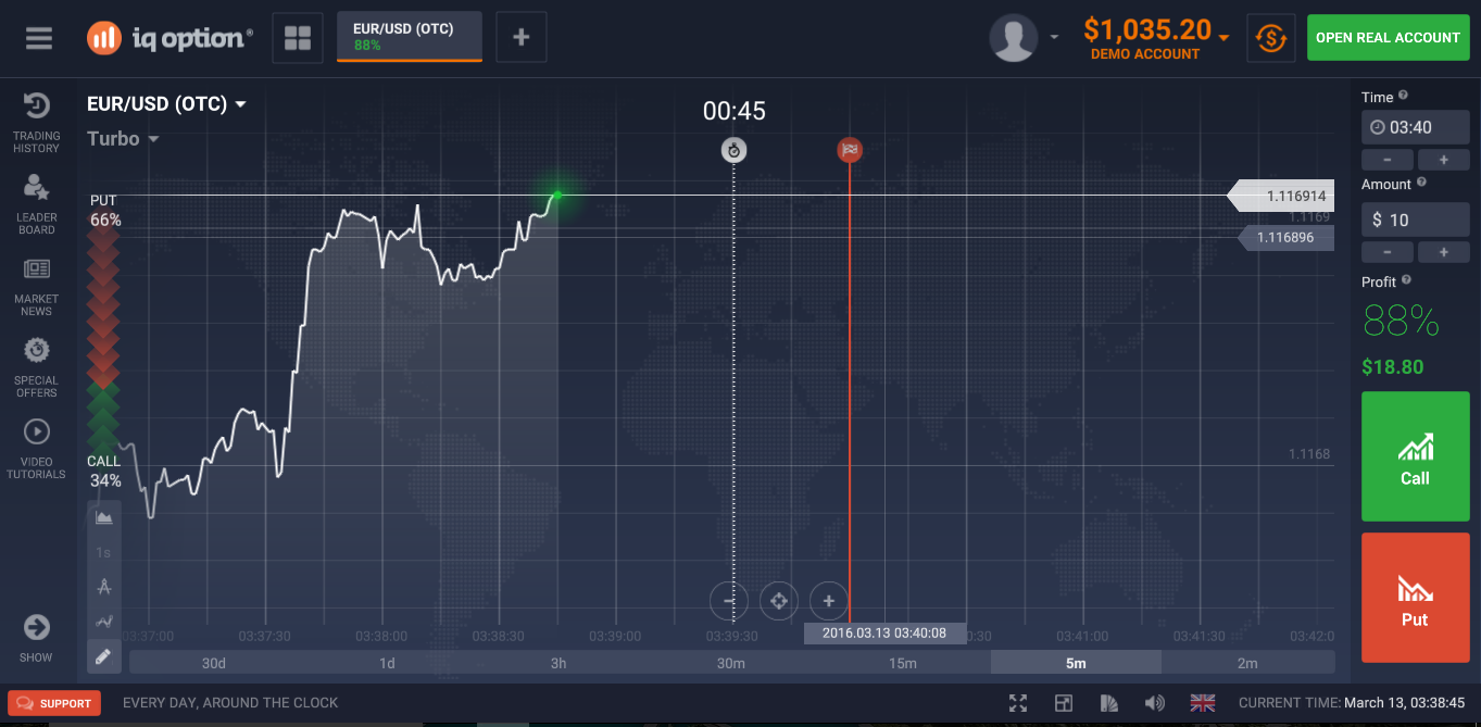 binary options review forum
