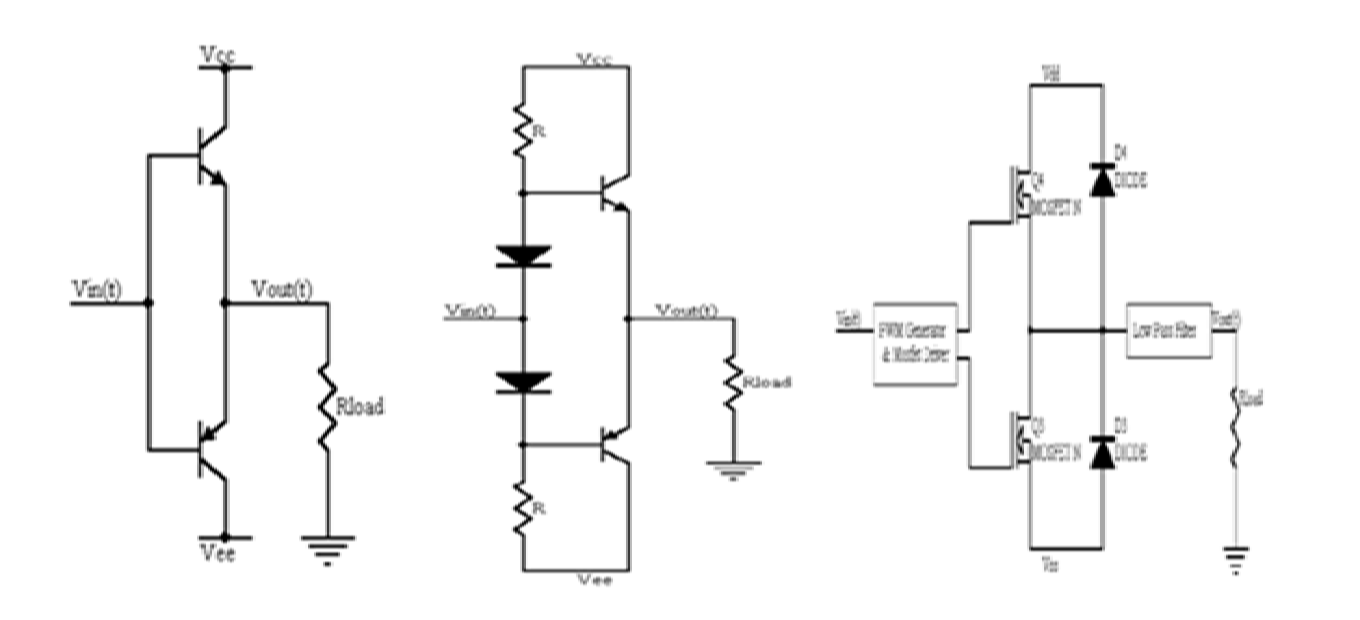 Audio Amplifier Performances 2012 Short Circuit Protecting A Class Ab Electrical Engineering In Recent Market Seems To Be Dominating The B Operation Is Opposite Of