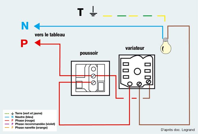 Schema electrique de variateur en remplacement d 39 un va et vient schema electrique - Schema va et vient electrique ...