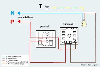 schema electrique de variateur en remplacement d 39 un va et vient schema electrique. Black Bedroom Furniture Sets. Home Design Ideas