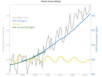 http://herdsoft.com/climate/widget/
