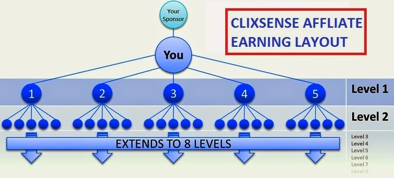 clixsense referrals