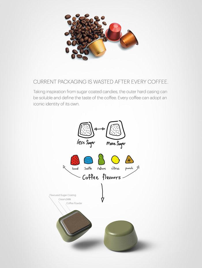 Droops Coffee Maker