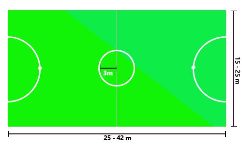 Gambar dan ukuran Lapangan Futsal