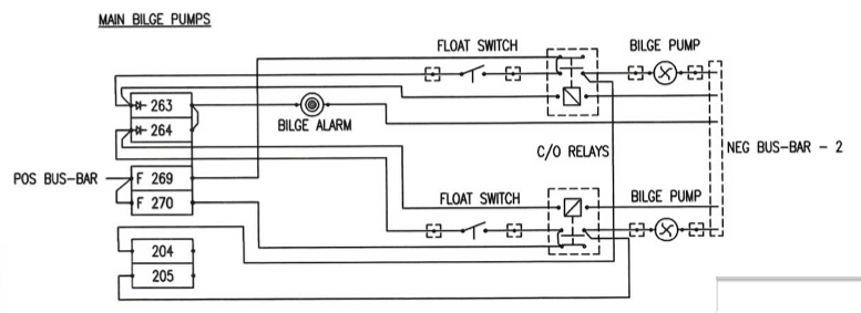 s v l40 bilge wiring and indicator enhancement