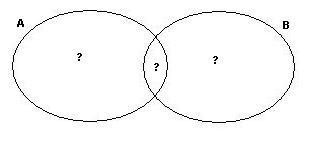 Exercicios de matemtica resolvidos fatec sp na intercesso temos 12 elementos ento ccuart Choice Image
