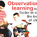 Observational Learning - Observational Learning Theory