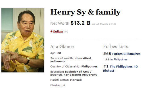 Henry Sy tops Forbes Pinoy billionaires