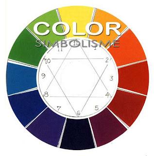 Simbol dan Makna Warna dalam Senirupa