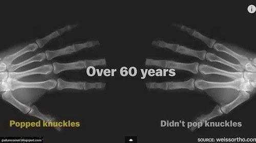 Video Apa Yang Akan Terjadi Jika Membunyikan Persendian Tulang Jari Berulang Kali