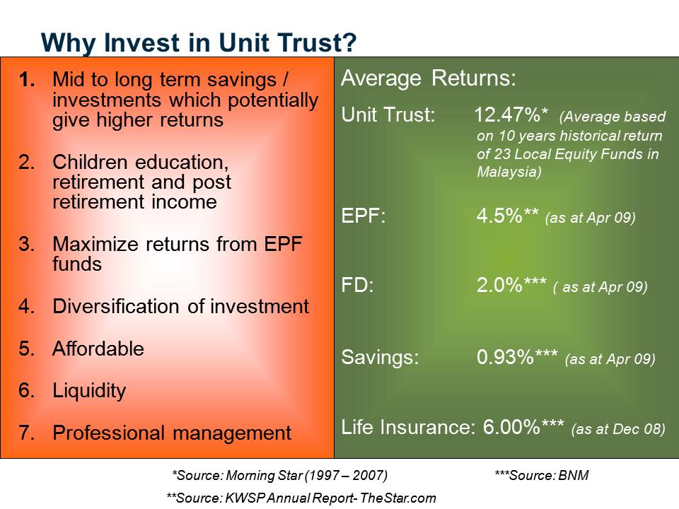 Malaysians Complete Guide To Investing In Unit Trusts Dollarsandsense My