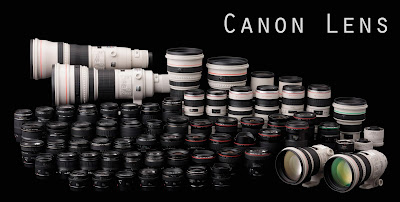 Canon Lens Nomenclature