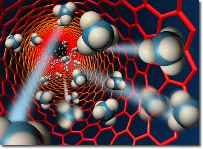 Nanotecnología para depurar y generar agua