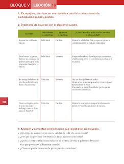 Participación ciudadana como sustento del poder público - Formación Cívica y Ética Bloque 5to 2014-2015