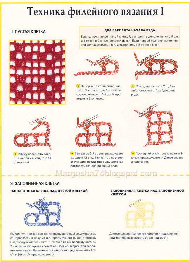 Техника филейного вязания по схеме