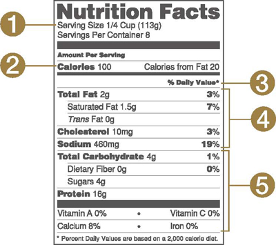 the great cholesterol con pdf