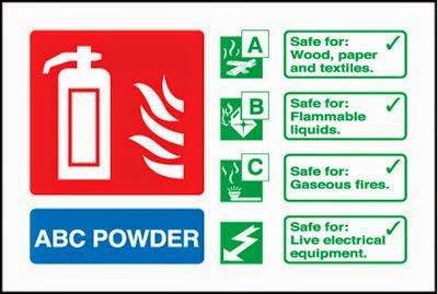 karakter pemadam kebakaran jenis powder