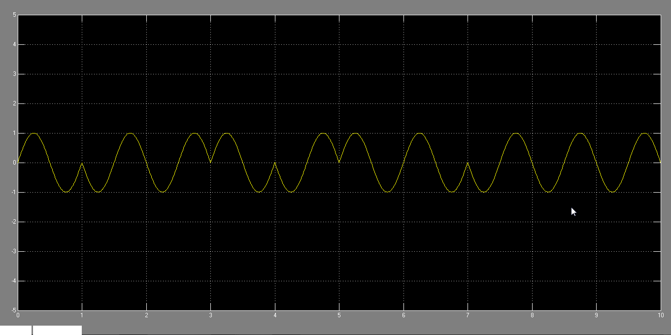 BPSK waveform in simulink