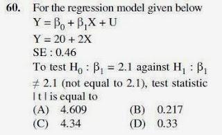 2012 June UGC NET in Economics, Paper III, Question 60