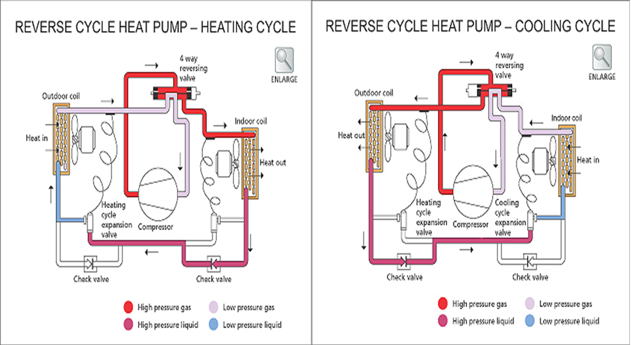 Refrigeration Cycle Intercooling Gas Refrigeration Cycle