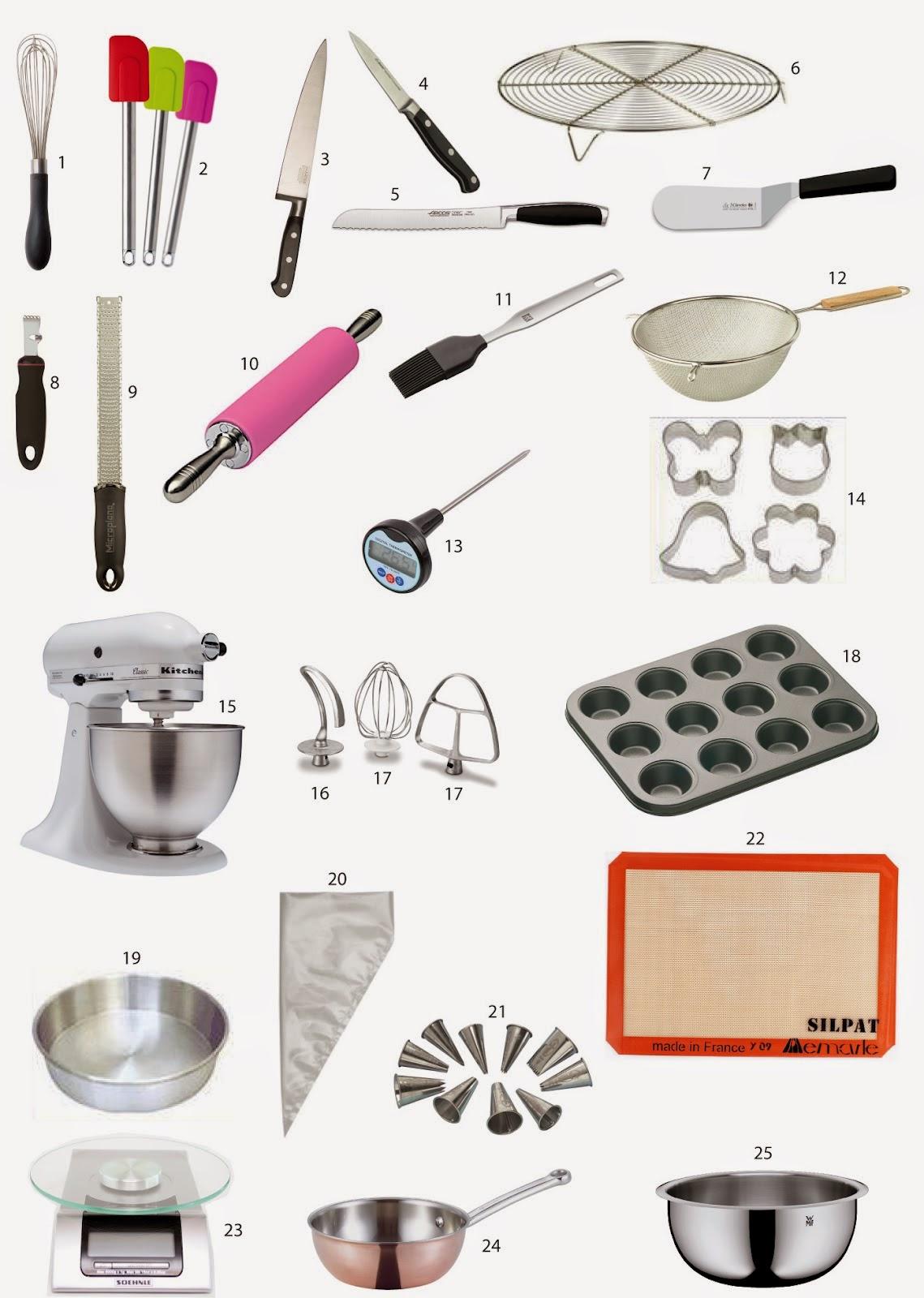Reposteria materiales de pasteleria - Instrumentos de cocina ...