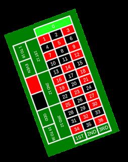Gambling age in cabo san lucas