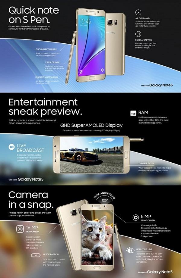 Samsung Infographics