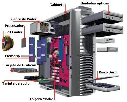 Radio aficionada a la computadora