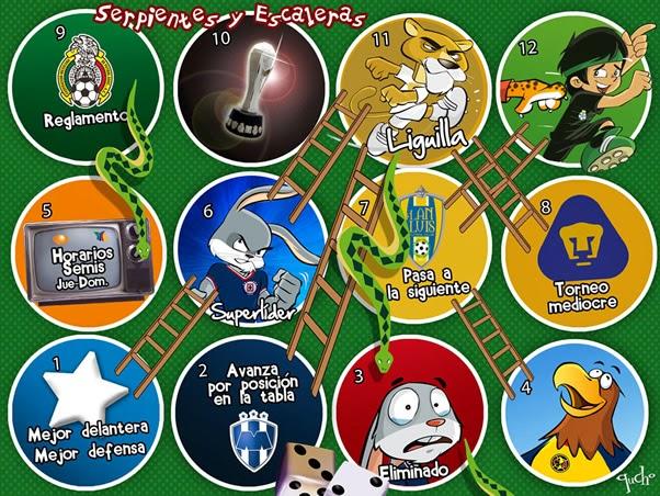 Mascoti mundo juegos de mesa for Escaleras y serpientes imprimir