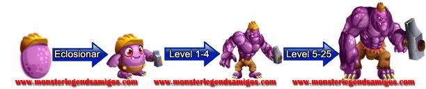 imagen del crecimiento del monstruo worker hulk