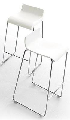 Cafran cocinas oferta agotada sillas y taburetes de for Oferta sillas cocina