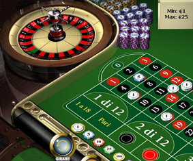 Roulette killer system review racetrack gambling terms
