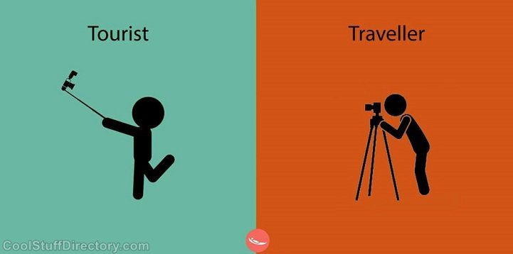 The Most Original Advertising Campaign For Tourists And Travelers