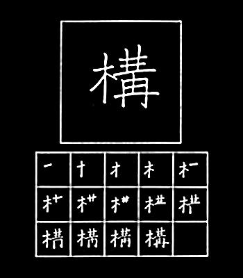 kanji memikirkan
