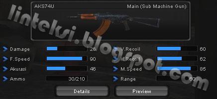 Senjata PointBlank AKS74U
