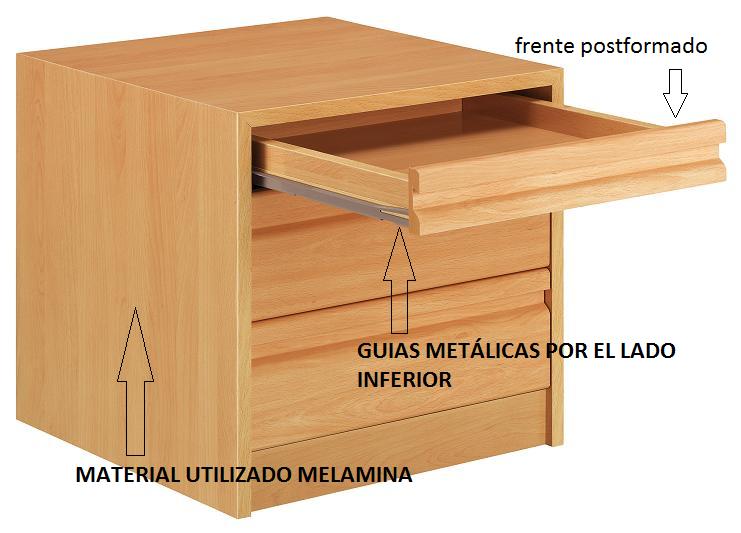 Made of wood armarios y vestidores c mo hago los interiores - Guias de cajones ...