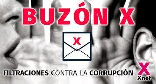 Comisión Anticorrupción del Partido X