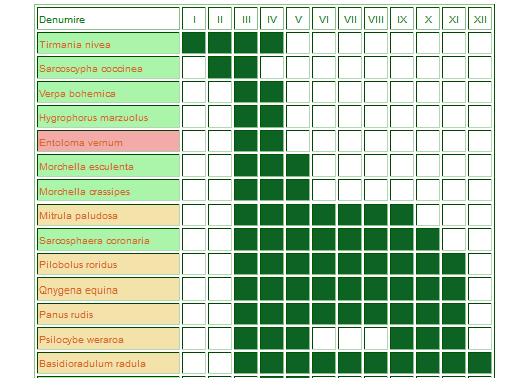 calendar_micologic