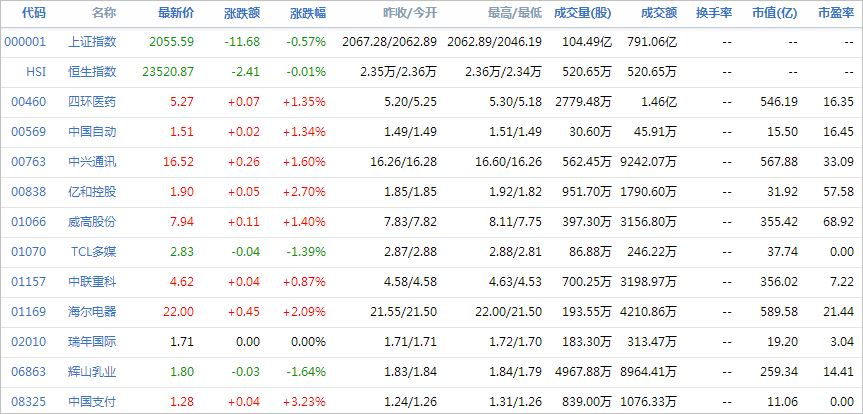 中国株コバンザメ投資ウォッチ銘柄watch20140717
