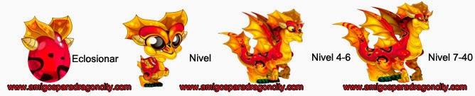 imagen del crecimiento del dragon basilisco