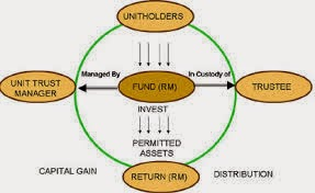 mutual fund definition