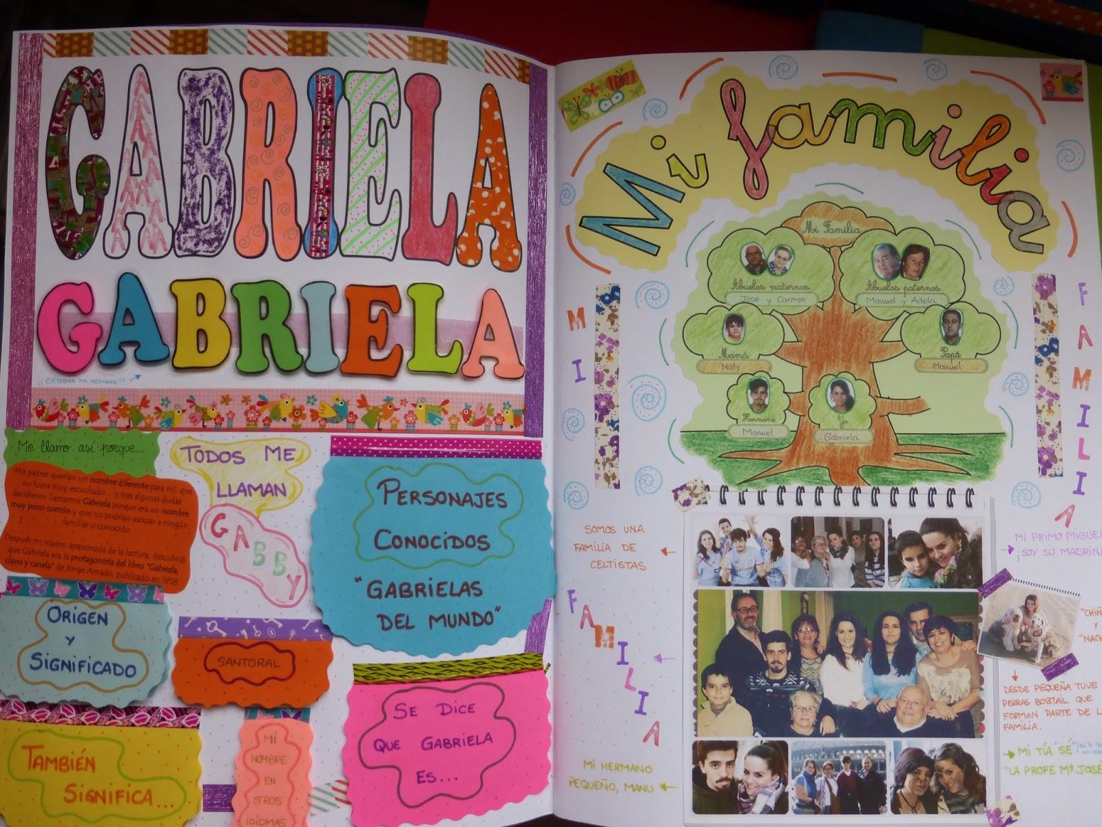 Ideas para el libro viajero - Ideas libro viajero infantil ...