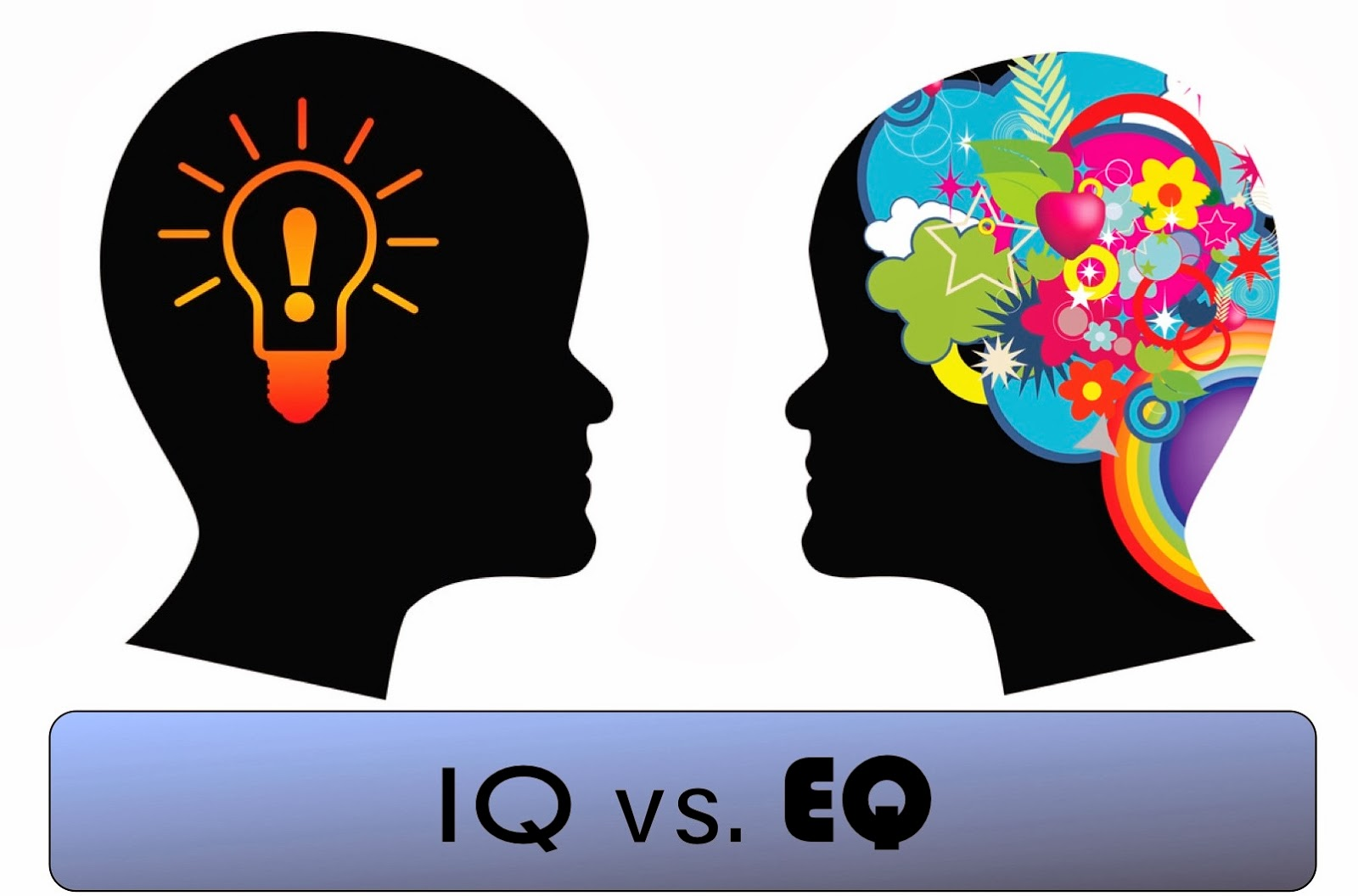 eq and iq Eq 1 (ē′kyo͞o′) n emotional intelligence [e(motional) q(uotient)] eq 2 abbr educational quotient eq abbreviation for 1 (psychology) emotional quotient, a (notional.