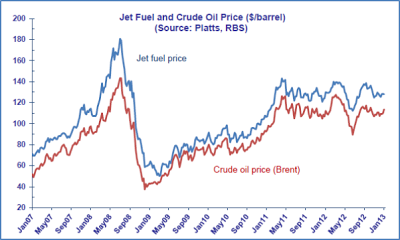 Jet+Fuel+Crude.png