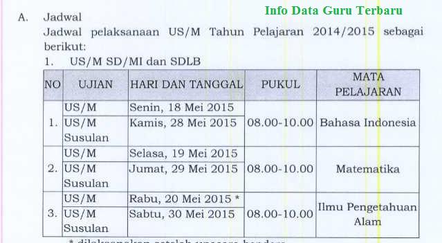 Inilah POS Ujian Sekolah SD/Madrasah Ibtidaiyah, Inilah POS Ujian Sekolah SD/Madrasah Ibtidaiyah, Jadwal Ujian Sekolah (US) SD/MI 2015 img
